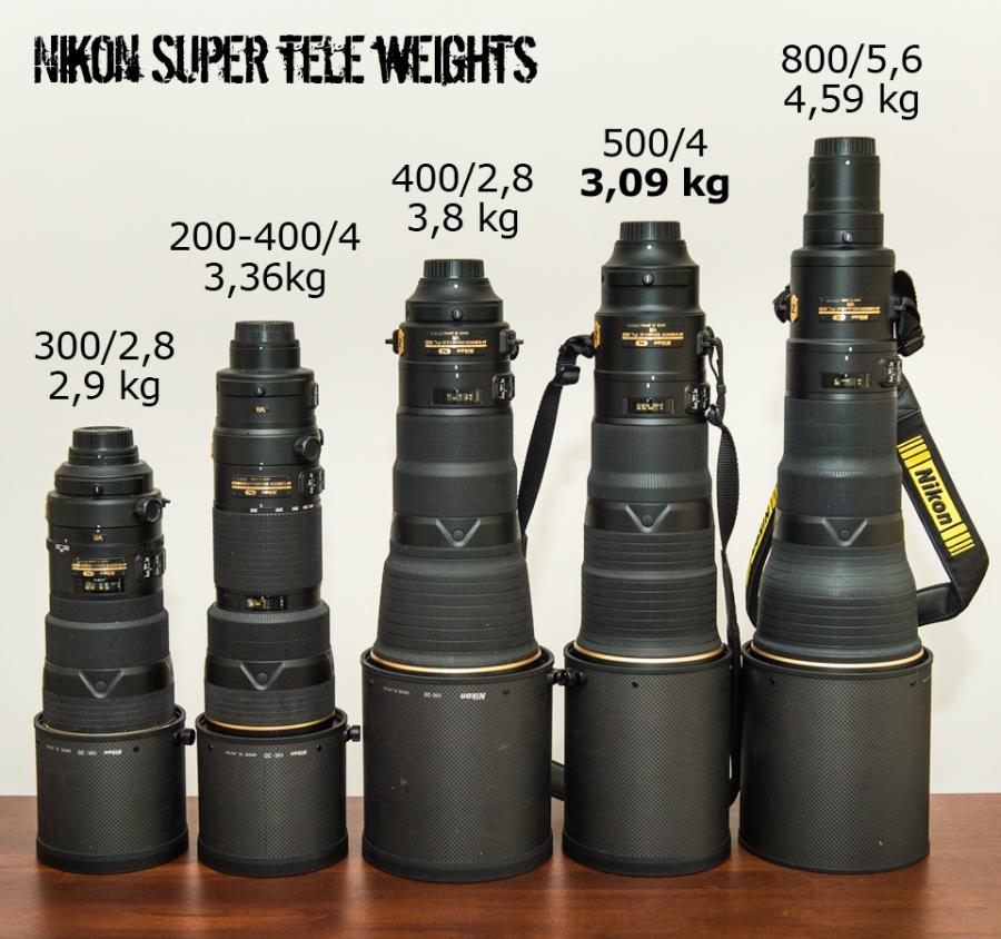 Lens compare